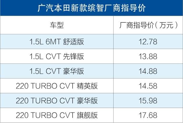 廣本新款繽智正式換裝1.5T 售12.78-17.68萬元