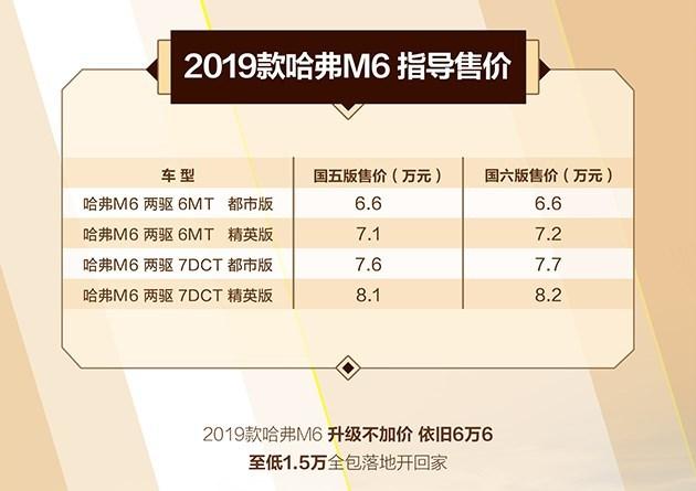 【图文】换装全新造型中网 哈弗新款M6正式上市 售6.6