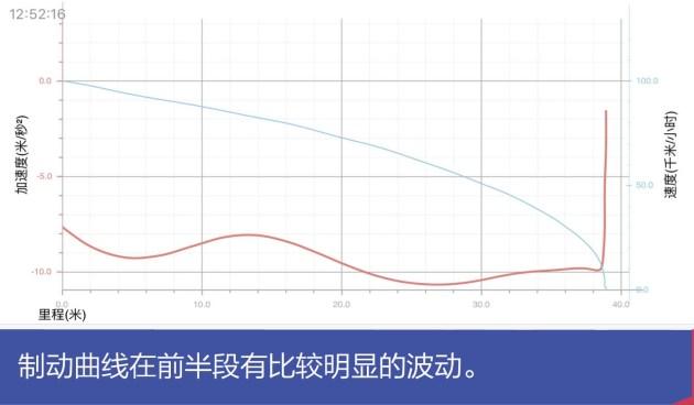 捷达王中配碟机接线图
