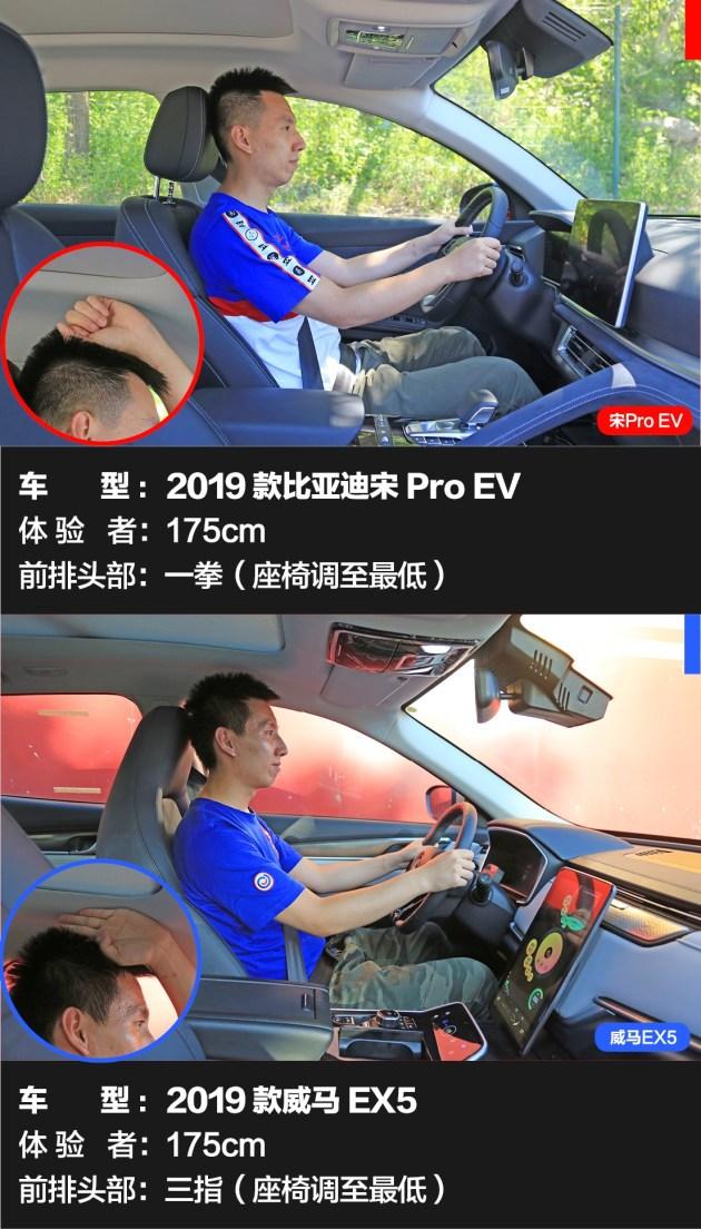 比亚迪宋Pro EV对比威马EX5 续航400如何选