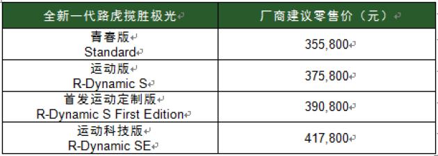 全新一代路虎揽胜极光正式上市,售价35.58万元起,全面开售