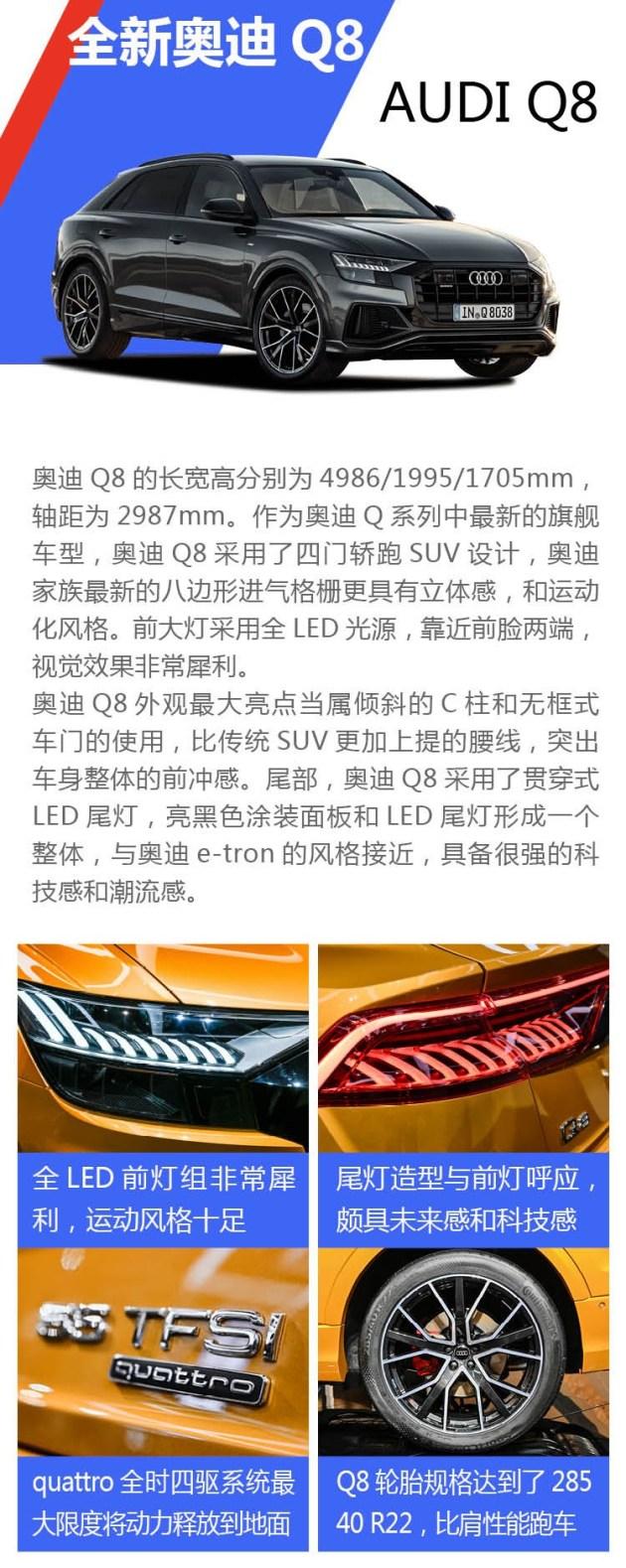 奧迪Q系全新旗艦Q8上市 售價76.88-101.88萬元