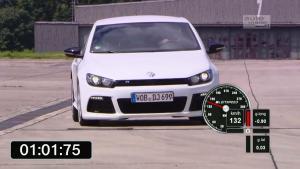 新款尚酷R赛道圈速实测