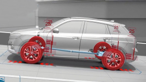 动感操控 剖析宝沃BX7全时动态驾驭系统