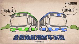 金旅新能源客车家族 伴您绿色出行