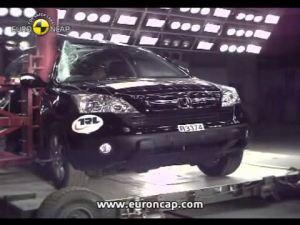 2007款 本田 CR-V 欧盟新车安全评鉴协会 全面测试