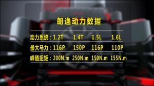 大众新款朗逸是选1.5L的好还是1.4T的好?