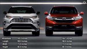 全新丰田RAV4和本田CR-V对比