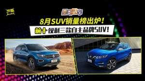 8月SUV销量榜出炉!前十仅剩三款自主品牌SUV!