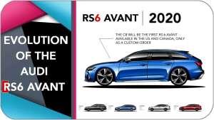 奥迪 Audi RS6 Avant 进化史