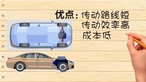 漫说车 前驱、后驱、四驱,到底哪种驱动方式好?
