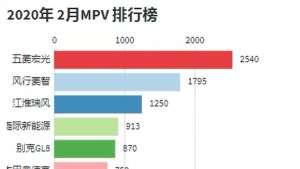2月 MPV销量排行榜,威霆进前10,东风菱智很意外,榜1最没悬念