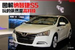 2013上海车展 东风裕隆纳智捷S5独家解析