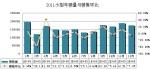 2011年度国产小型车市场易车指数分析报告