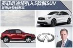英菲尼迪将引入5款新SUV 首推微型越野车