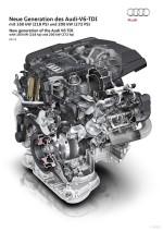 奥迪推出全新3.0L V6 TDI柴油发动机