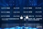李海港:东风标致4008不只品牌 还要销量