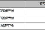 雪佛兰探界者RS强悍登场 售22.09万元至25.09万元