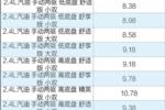 上汽大通T60汽油版上市 售8.38-21.38万元