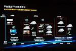 北汽新能源2021年推3大平台6款新车 2025年实现L4级自动驾驶