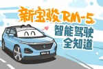 丸子漫画:新宝骏RM-5自动驾驶等级大科普