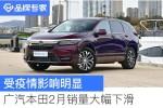 工厂复工/多项政策激励 广汽本田或于3月迎来销量回暖