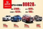 长城汽车4月销量发布 全面提速!破8万辆