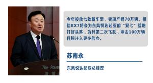 苏南永:东风悦达起亚瞄准100万辆