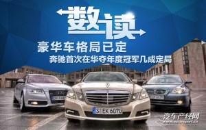 【数读】豪华车格局已定 奔驰首次在华夺年度冠军几成定局
