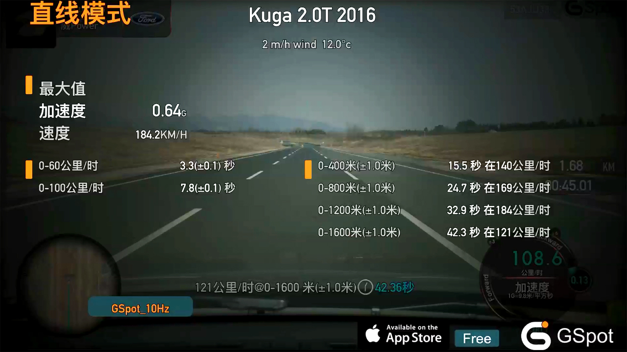 福特翼虎直线加速实测 7.8秒破百